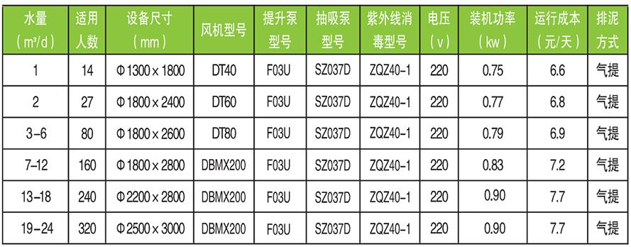 中侨罐技术参数