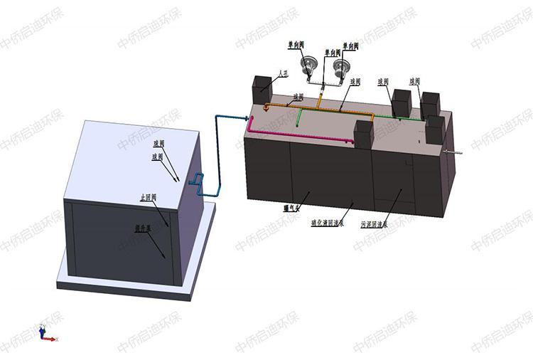 一体化污水处理设备安装图